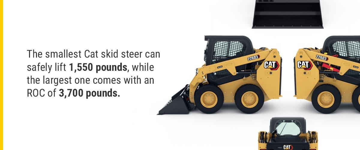 Skid Steer Size Guide